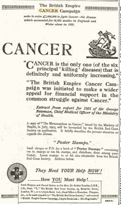 cancer 1920s